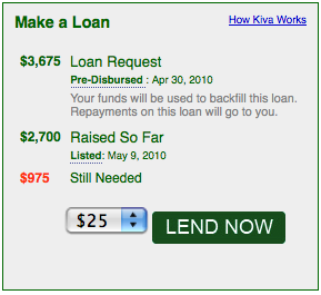 Loan Vs Lend >> Loan Vs Donation The Importance Of Semantics Kiva